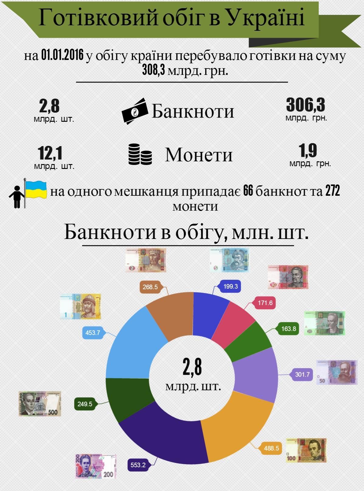 banknoty_NBU