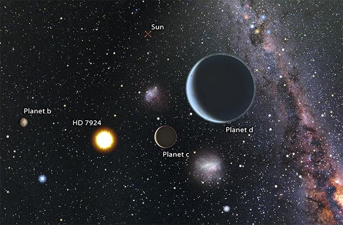 super-earth-HD7924