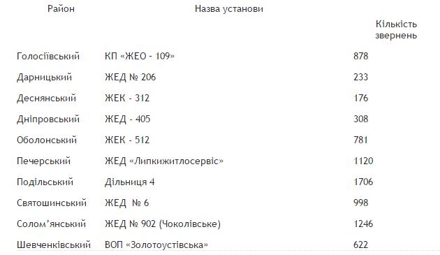 geky_kyiv