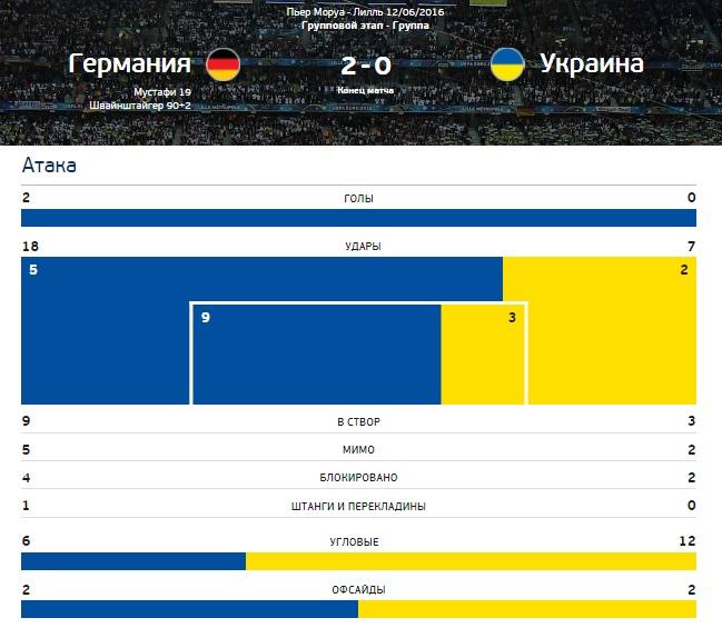 Німеччина_Україна_стат1