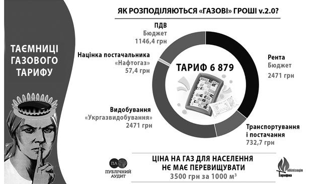 grafika_gaz8-9-ua1
