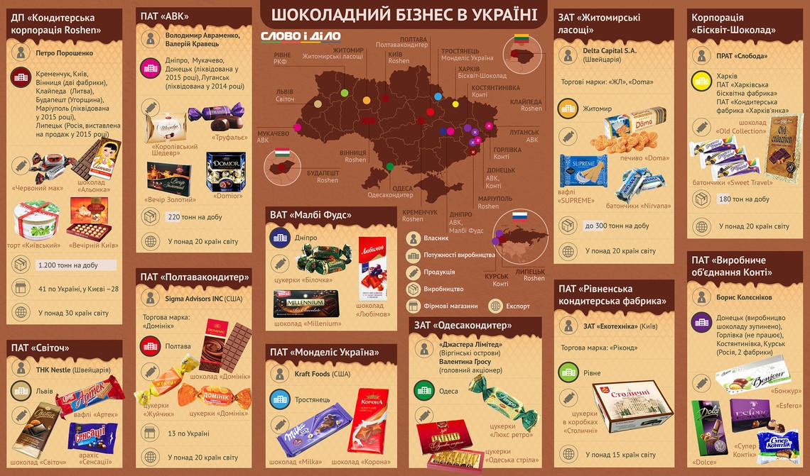 chokolad_info