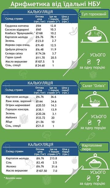 nbu_idalnya_kalk