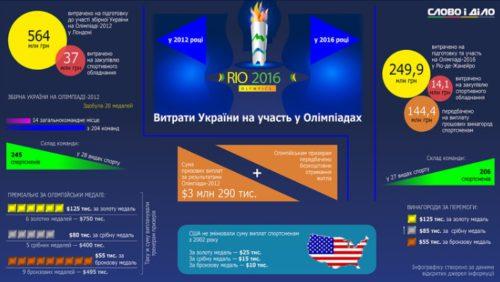 olimp_info_0