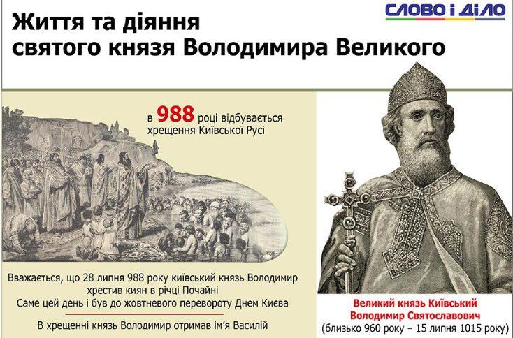 volodymyr_velykyy