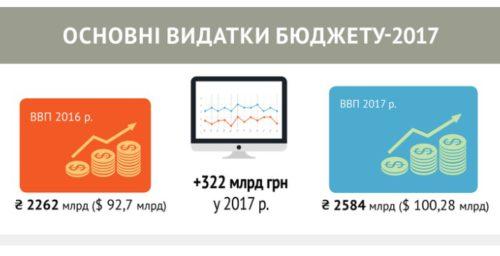 budget_gol