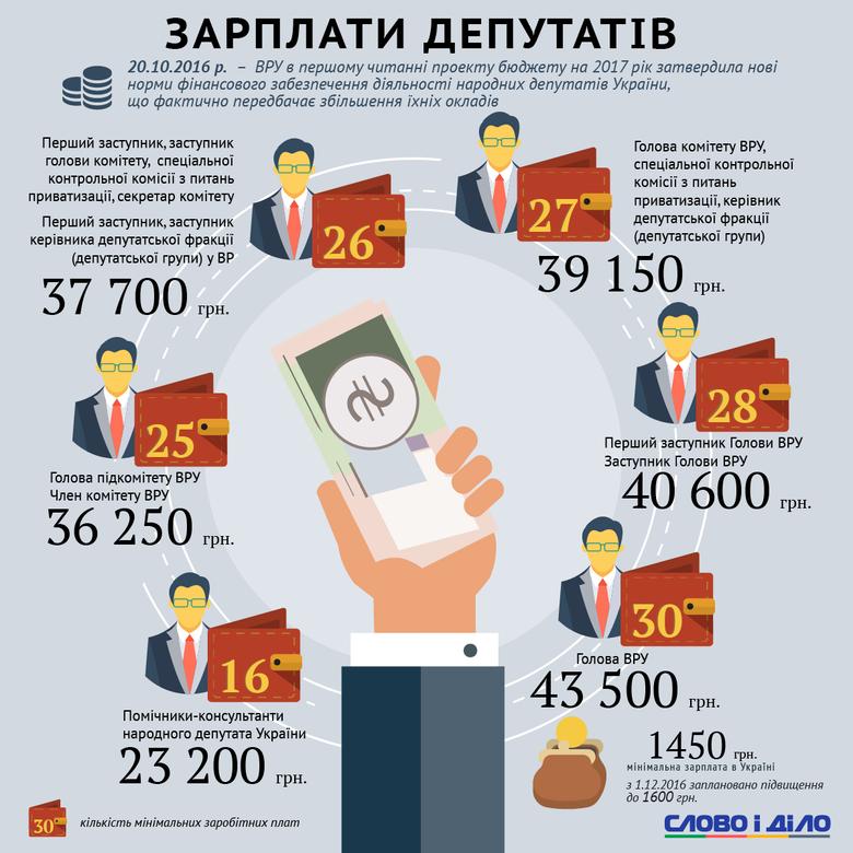 deputaty_zp_info