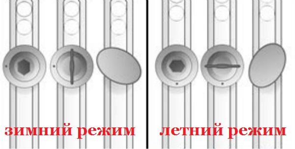 konstruktsiya-plastykovogo-vikna