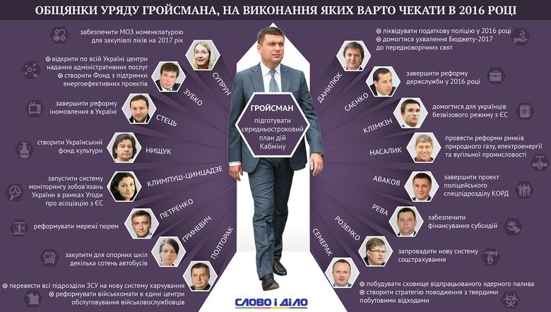 uryad_info