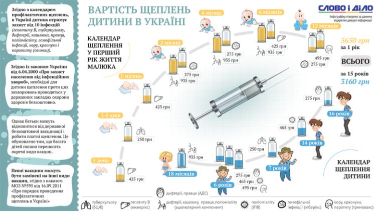 vakcyna