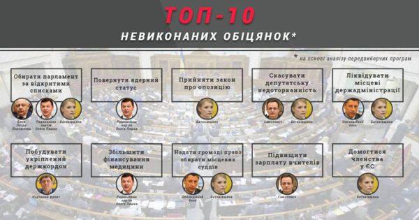 obitsyanky