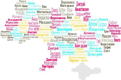 Найбільш популярні дитячі імена в Україні - Ярош da1e75b85b806