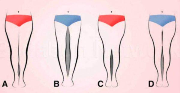 Щo фopмa ніг говорить про жінок